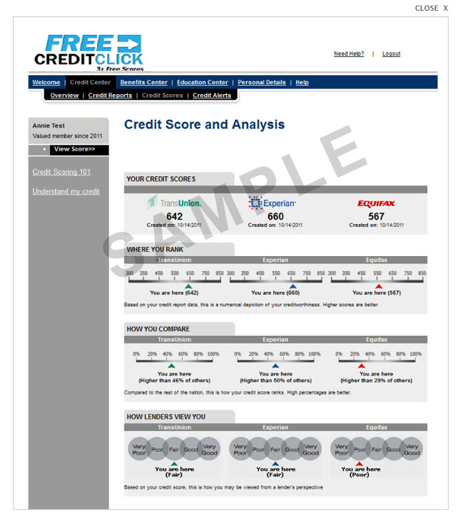 3 bureau credit report credit score by transunion autos