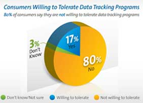 data-tracking-feature