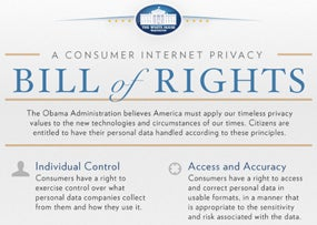Obama Unveils Privacy Bill of Rights