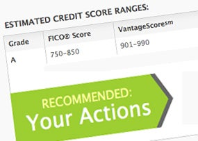 What's a Credit Score? Really.