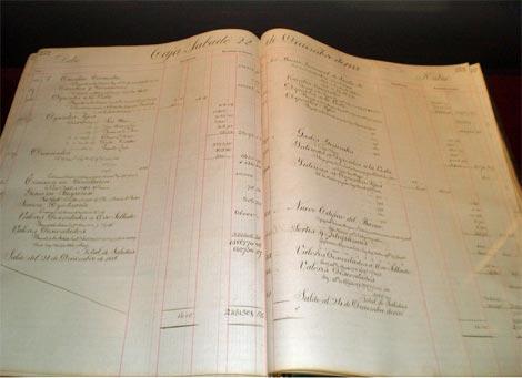 Budgeting book used to analysis progress