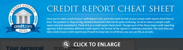Credit Report Cheat Sheet