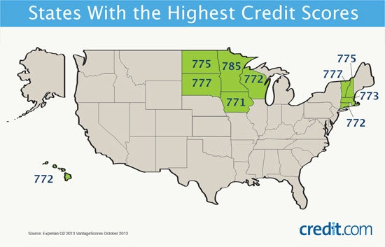 States With the Highest Credit Scores