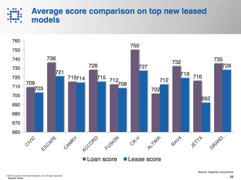 Stock quotes financial tools news and analysis msn money for Mercedes benz credit score for lease