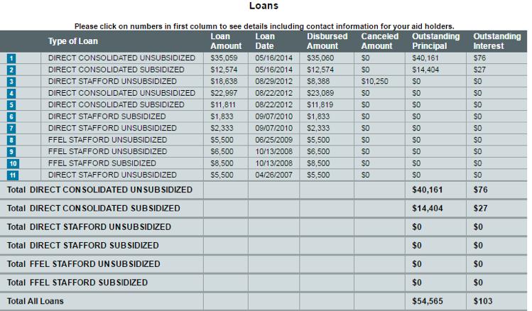 student-loan-chart