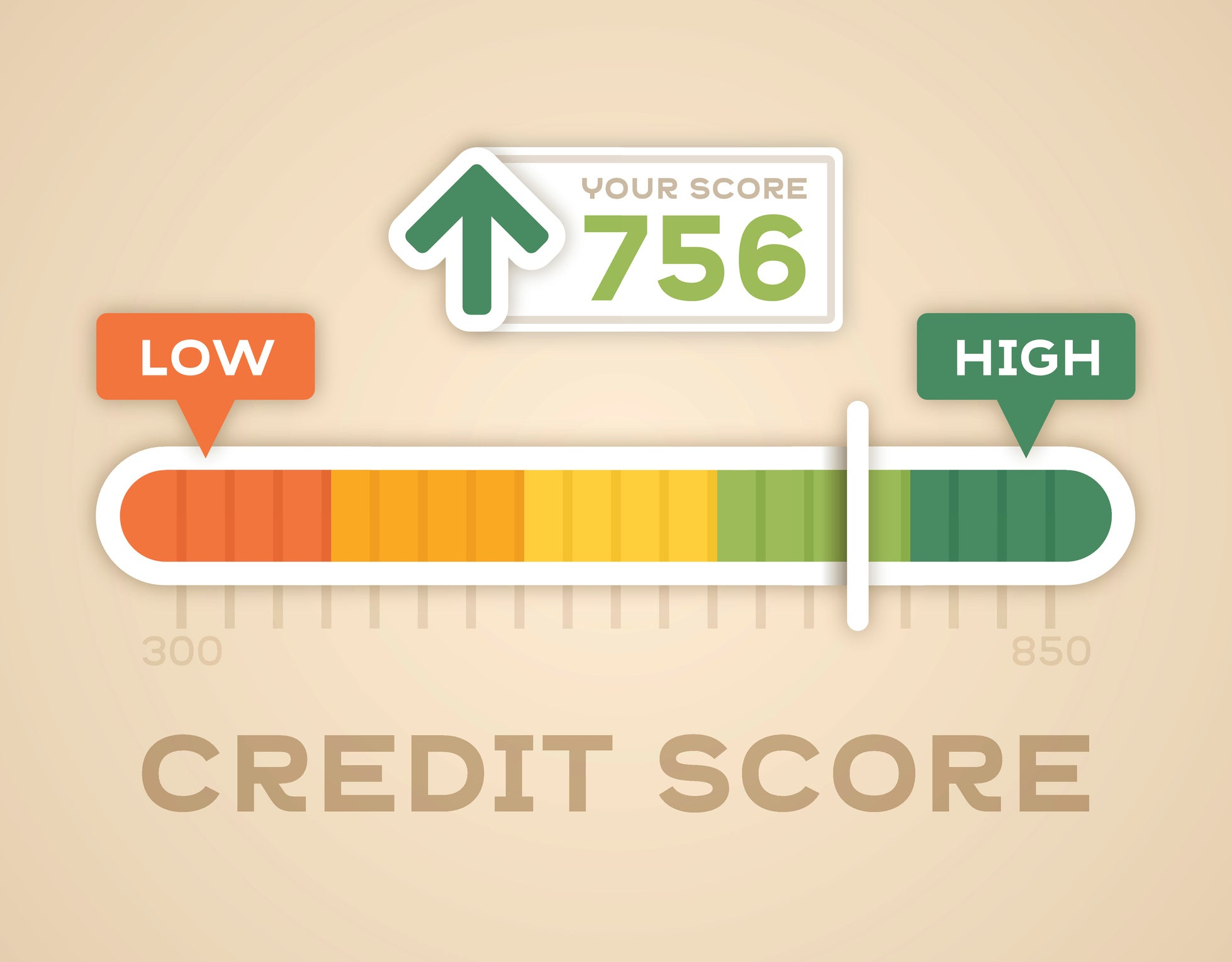 a soft credit check won't hurt your credit score