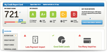 Free Credit Score & Free Credit Report Card | Experian