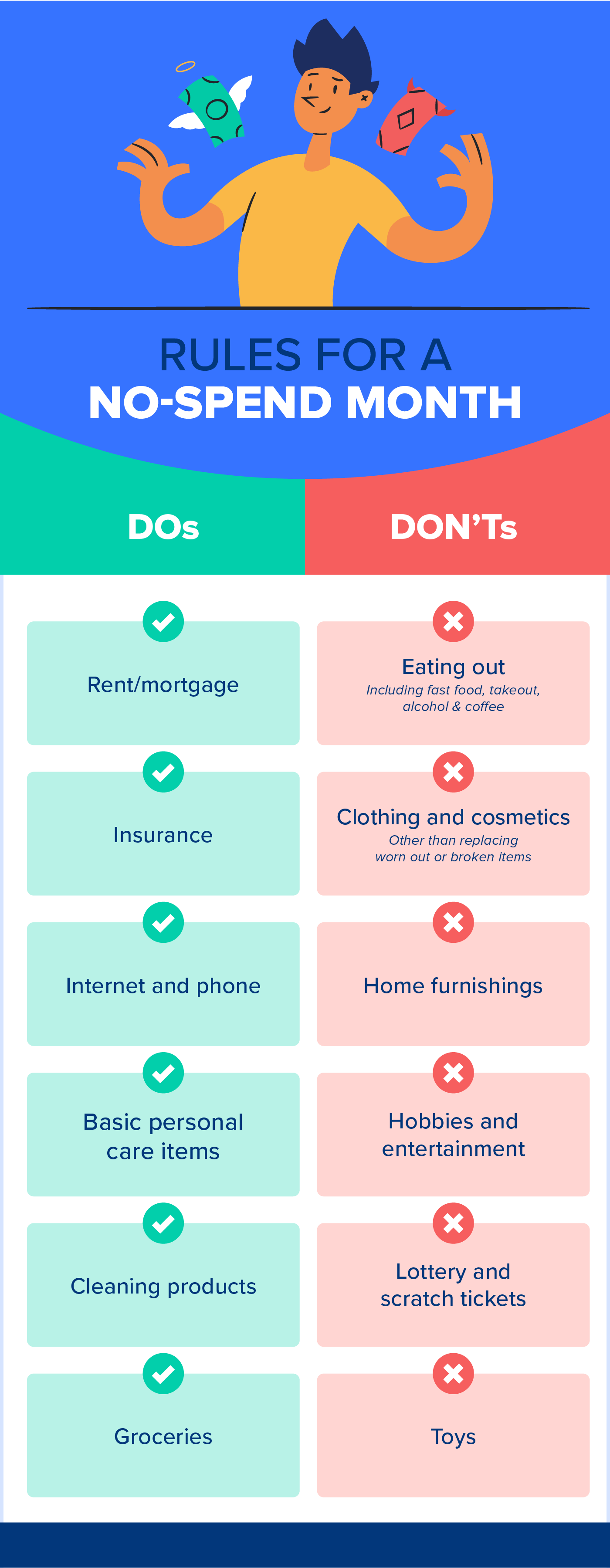 the do's and don'ts of a no spend challenge