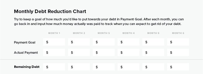 Monthly-Debt-Reduction-Chart